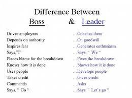 the characteristics of a true leader