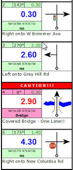 Dual Sport Roll Chart Rollcharts Org Description Of Roll Charts