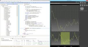 Steema Teechart Chart Components For Java
