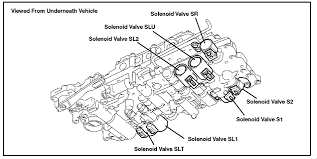 1996 toyota rav4 stereo wiring diagram images alternator wiring toyota 1999 rav4 electrical wiring diagram image