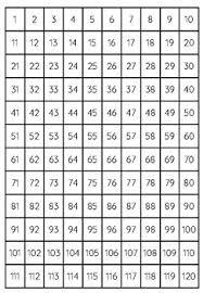 Free 120 Chart 120 Chart Free