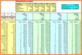 How To Payoff Credit Card Debt Calculator Debt Snowball Excel Spreadsheet Payoff Template Credit Card Debt