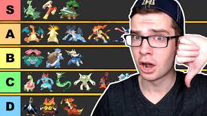 The *ULTIMATE* Pokemon Tier List - YouTube