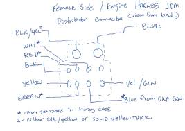 1997 honda accord ignition wiring diagram wiring diagram and hernes honda civic stereo wiring diagram 2002 and hernes