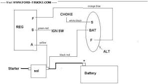 alternator wiring diagram ford wiring diagram and schematic design ford alternator wiring diagram eljac