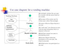 Vending Machine Use Case Gorgeous Interaction Modeling Overview The Class Model Describes The Objects