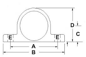 Pedestal Bearing Size Chart P207 Pillow Block Housing For 72mm Od Bearings