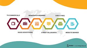 Marketing Channels What Marketing Channels Work For Small Businesses Business
