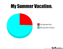 My Summer Vacation by trolzar345 - Meme Center via Relatably.com
