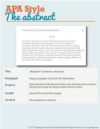 best apa abstract ideas saatchi abstract  apa formatting the abstract apa formatting basics apadissertation aparules apa formatting