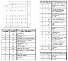 fuse box diagram for 2003 ford mustang fuse automotive wiring ford focus 2003 fuse box diagram explanation fuse box diagram for 2003 ford mustang fuse automotive wiring throughout 2003 focus fuse