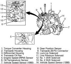 1996 volvo 850 whether to replace transmission transmission hello labor time for replacement of the sensor is 1 hour and for the adjustment is 30 minutes i do not have a price listed for the part