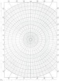 Polar Graph Paper Radians Template Srmuniv Co