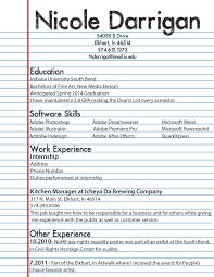 What Should My Resume Look Like Haadyaooverbayresort Com