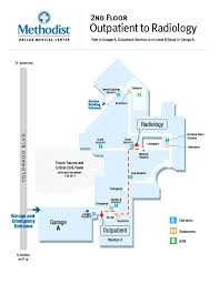 Methodist Health System My Chart Outpatient Services Outpatient Lab Methodist Dallas