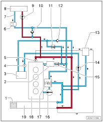audi workshop manuals \u003e a4 mk3 \u003e power unit \u003e 4 cylinder tdi engine Ford Cooling System Diagrams 4 valve common rail), mechanics \u003e engine cooling \u003e parts of cooling system (on engine) \u003e diagram of coolant hose connections