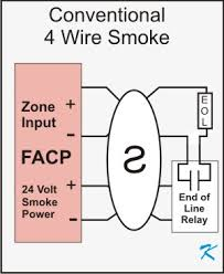 what is smoke power on a fire alarm panel standard method of wiring for a class b initiating device circuit in a 4 wire configuration