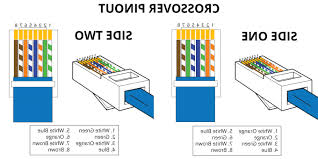 wiring diagram for cat5 crossover cable gooddy org cat 6 wiring diagram at Cat5 Crossover Cable Wiring Diagram