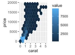 r software and data visualization