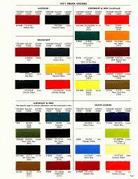 Lucite Color Chart
