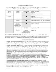 Math Placement Chart In Word And Pdf Formats
