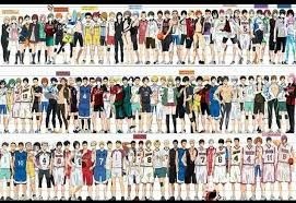 Haikyuu Height Chart Sports Anime Height Comparison Chart Lq Looking For
