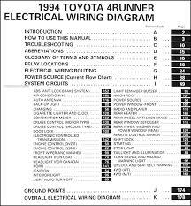 toyota 4runner stereo wire diagram toyota 4runner speaker wire 1997 toyota camry xle radio wiring diagram 98 toyota 4runner radio wiring diagram somurich com toyota 4runner stereo wiring diagram 98 toyota 4runner