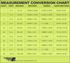 Measurement Conversion Chart For Our International Customers