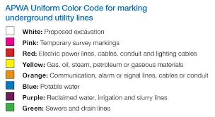 Apwa Uniform Color Code Chart Rainbow Of Colors Keeps You Safe Williams Companies