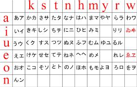 Japanese Kana Chart How To Memorize Kana In 60 Minutes Semantic Victory