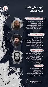 """إنفوجرافيك.. تعرّف على قادة حركة """"طالبان"""" الأفغانية"""