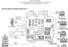 2015 toyota sienna fuse diagram data wiring diagrams \u2022 2013 Toyota Corolla Fuse Box Location at 2015 Toyota Corolla Fuse Box Location