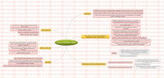 essay on childlabour insights mindmaps gst issue and child labour  insights mindmaps gst issue and child labour in insights child labour in