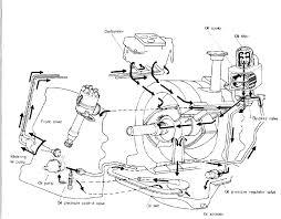 similiar mazda rx 7 rotary engine diagram keywords mazda rx 7 rotary engine diagram besides mazda rotary engine oil