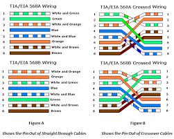 eia 568a wiring diagram eia wiring diagrams 12 eia a wiring diagram 12