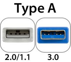 usb type c wiring diagram wiring diagram the three c s of usb type connectors controllers and cables