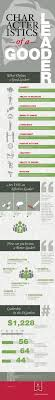 the 10 defining traits of an amazing leader having trouble reading the infographic click on the image to make it larger