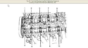 what are all the engine bolt torque specs for 2000 daewoo nubira 2 hi here are the torque specs and sequence diagrams note that after the initial torquing the next step is to tighten the number of degrees as indicated