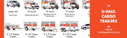 U Haul Customer Service 7 Alternatives To U Haul Cargo Trailers Ma
