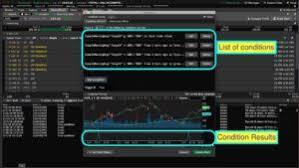 Thinkorswim Bitcoin Chart Thinkorswim Condition Wizard Hahn Tech Llc