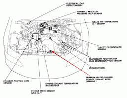 honda accord engine diagram thumping noise at cold start on with 1998 honda accord engine compartment diagram 40 1998 honda accord engine diagram honda accord engine diagram compliant photograph so 01 07 1