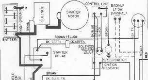 please help wiring problem 1973 dodge charger mopar the neutral safety switch grounds the center terminal in park or neutral