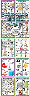 Phonics Alphabet Chart Impressive Phonics Charts Blends Digraphs Vowel PhonicsWord Work By The