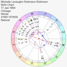 Birth Chart Of Michelle Lavaughn Robinson Circle 2252440