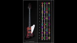 Bass Guitar Chart Bass Guitar Chord Chart 1