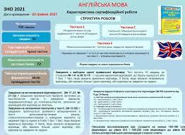 Сьогодні, 25 травня, в україні відбудеться зовнішнє незалежне оцінювання (зно) з англійської мови. Anglijska Mova Cherniveckij Medichnij Fahovij Koledzh