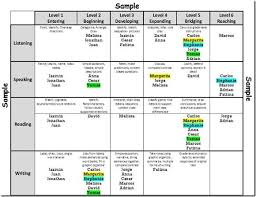 A Template That Allows The Teacher To See All Their Ell