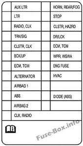 9 best chevrolet aveo (2007 2011) fuses Aveo Horn Wiring Diagram Fiamm Horn Wiring