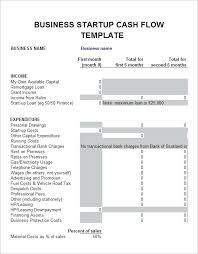 Startup Business Plan Sample Startup Business Plan Template Sample Pdf
