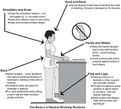 appealing ergonomic standing desk setup thats what i do most days i seriously need to kick